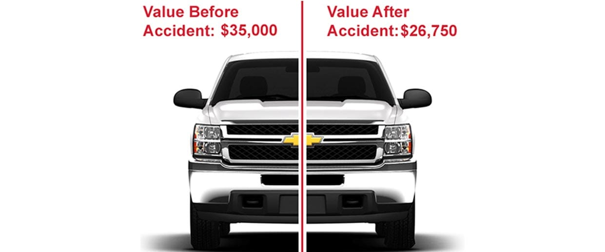 Diminished Value Auto Appraisals